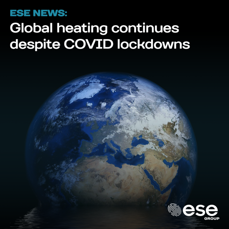 Global Warming COVID