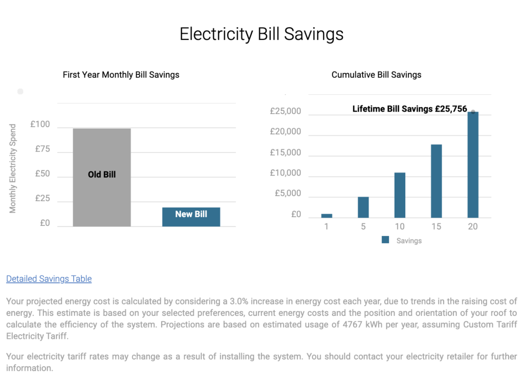 Electricity Bill Savings - ESE Group